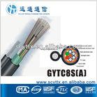 GYFTC8A Aerial Optical Cable,fiber optic cable manufactuer