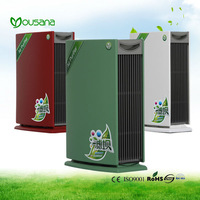 Negative ion electrostatic purification oxygen air cleaner with double sensor