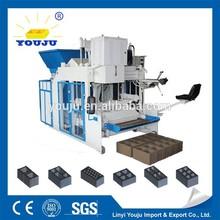 Qmy10-15 blocco usato che fa la macchina germania