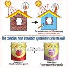 VIT-3611 wholesale coating exterior insulation building