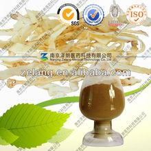 Factory Supply Polygonatum Odoratum Polysaccharide 80%