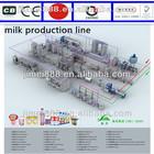 UHT Milk Processing Equipment Manufacturing Plant