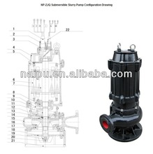 WQ Series Submersible Centrifugal Mud Dredging Pump