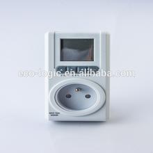 2014 the latest EU directive digital energy meter