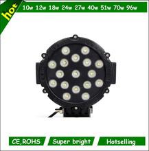 4X4, ATVs, SUV, UTV, trucks, Fork lift, trains, boat, bus high power 12v 24v auto cree led work light