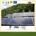 البحوث والتنمية من استخدام الطاقة الشمسية