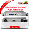 2 way output headend return path optical receiver /node / 2 Way Output Headend Return Path Fiber Optic Receiver/ Node /