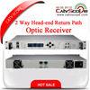 2 way output headend return path optical receiver /node / 2 Way Output Headend Return Path Fiber Optic Receiver/ Node /