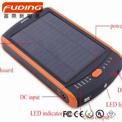 window solar power bank & Dual-Port Portable Foldable Outdoor Solar Charger