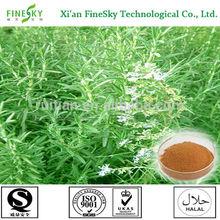 Carnosic acid solubility herbal food manufacturer
