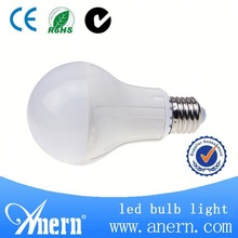 CE ROHS TUV approved 9w led bulb manufacturers in india with 2 years warranty