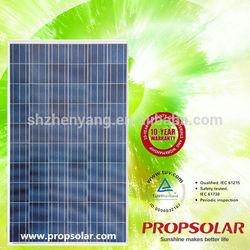 High Quality Poly solar panel 250w, price per watt solar panel, solar panel price list