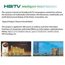 HISU HBITV Intelligent hotel TV hotel ordering Hotel Automation System