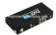 Car DVB-T2 TV tuner AVC,MPEG4 H.264, MPEG4