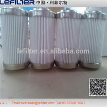Fiberglass made Hydac hydraulic filter elements