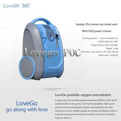 2014 oxygen concentrator analyzer