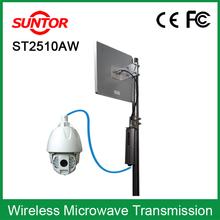 2.4ghz outdoor wifi access point antenna