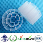 Best price mbbr biofilm carrier for water treatment