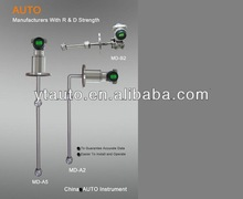 Ammonium nitrate easily online density meter with low cost made in china