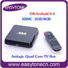 ISO file media player android 4.4 quad core TV box media player