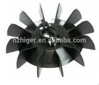 electric motor cooling fan blade