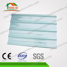 China manufacturer Fire resistance and waterproof china building construction material