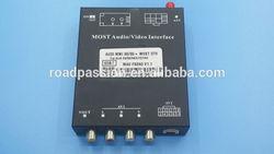 Fiber Optical Converter Audio Video