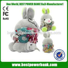 HC-IP6 6000mah portable external battery charger,cartoon rabbit power bank 6000 mah,mobile battery power bank