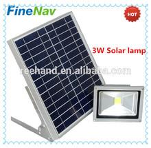 Solar großhandel übersicht