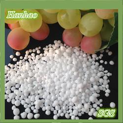 Producers Wholesale granular urea fertilizer prices of N46%