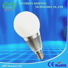 Home Pear Shape With Ce Rohs globe led bulb gu10 high power