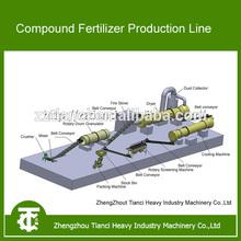 Organic/compound Fertilizer Machine,Organic / Compound Fertilizer Production Line / 0086-18703630069
