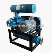 biogas generator price