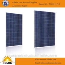Certificated tuv 300watt price per watt solar panels in india