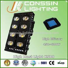 600w high power energy saving led light for mining equipment with long lifespan