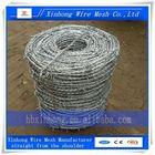 Barbed Razor Wire (Factory)