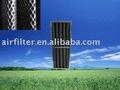 carbón activado del filtro de fibra