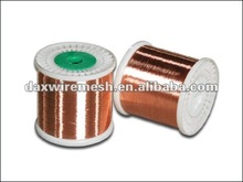 2012 China hot sales high quality enameled copper wire