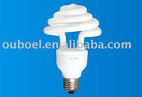 mushrooms energy saving lamp light bulb