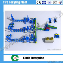 waste tyre recycling line (rubber powder line)