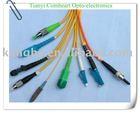 Fiber Optical Cable