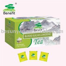 Blood Sugar Lowering Tea herb medicine diabetes
