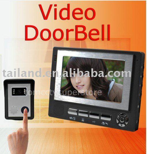 Intercom Camera