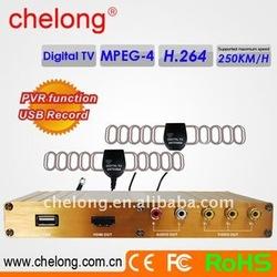 HD Mpeg4/H.264 DVB-T Receiver free sample