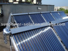 thermal solar collector