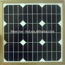 25W monocrystalline small solar panel