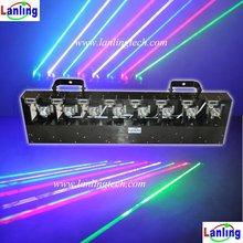RGB Moving Head Light party light