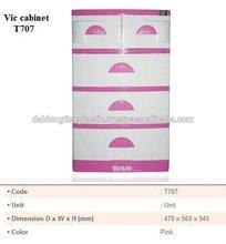 Plastic nice cabinet - housewares, Furniture, household use. - Skype: annie.phan18