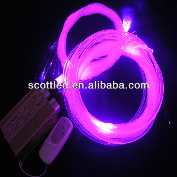 16w*2 LED Optical Fiber light engine with Double head