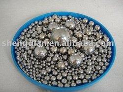 Stainless Steel Balls